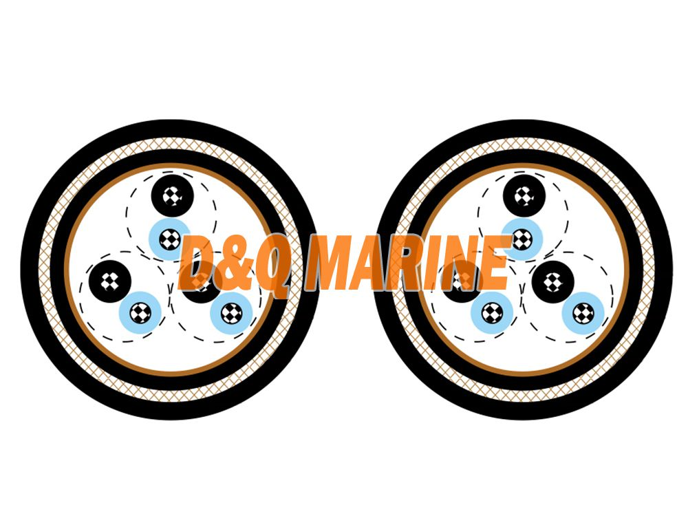 NEK606 Instrumentation Cables S2 or S2/S6 RFOU(c) 250V
