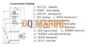HZL Series Dewatering Pump of Cargo Hold