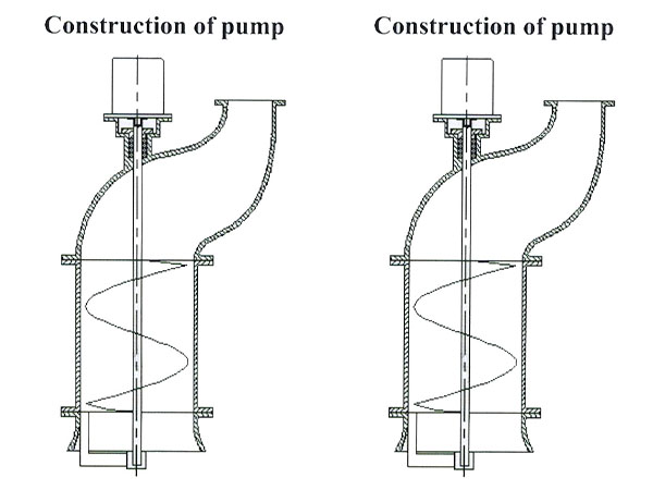 HYS Transfer Pump Of Fish