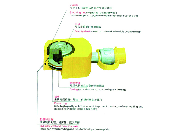 Hydraulic jack series products