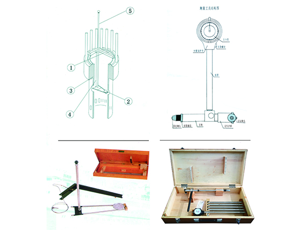.MAN cylinder gauge
