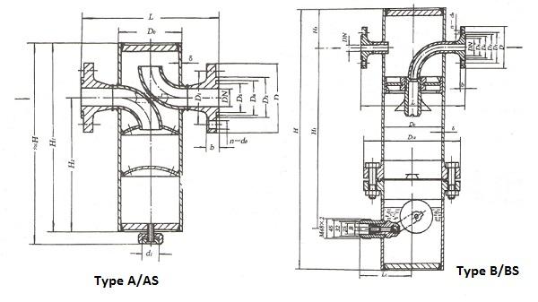 Air Water Separator CB/T3572-94 - China Air Water Separator